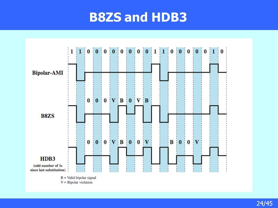 24/45 B8ZS and HDB3