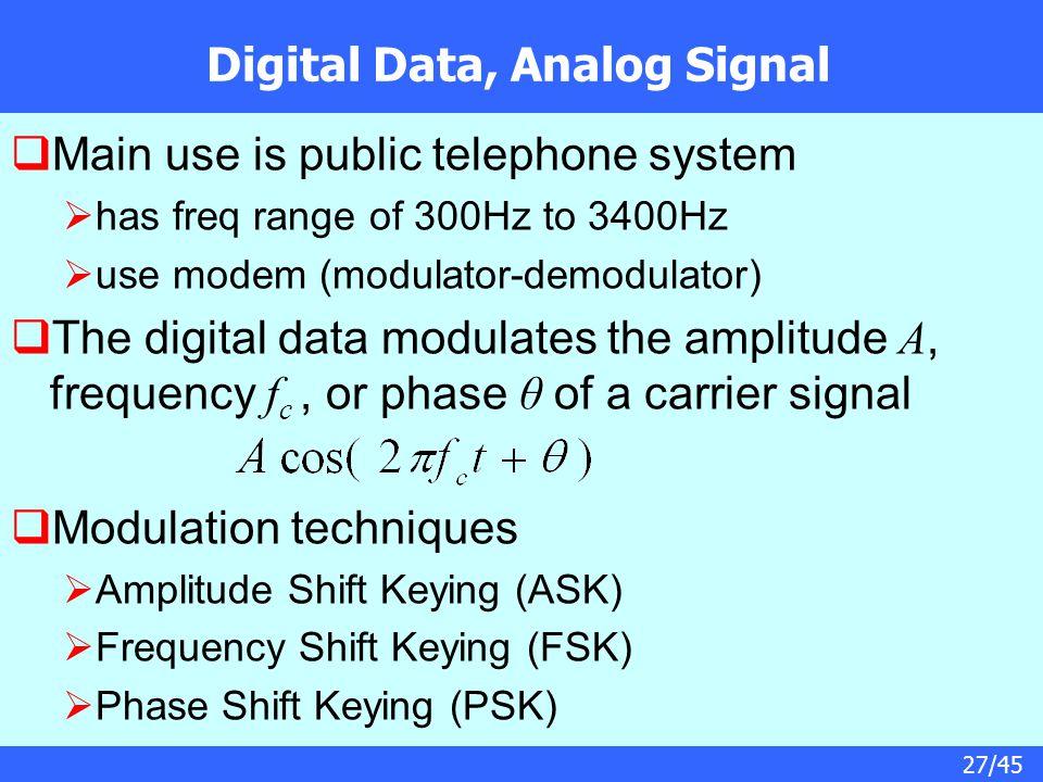 27/45 Digital Data, Analog Signal  Main use is public telephone system  has freq range of 300Hz to 3400Hz  use modem (modulator-demodulator)  The