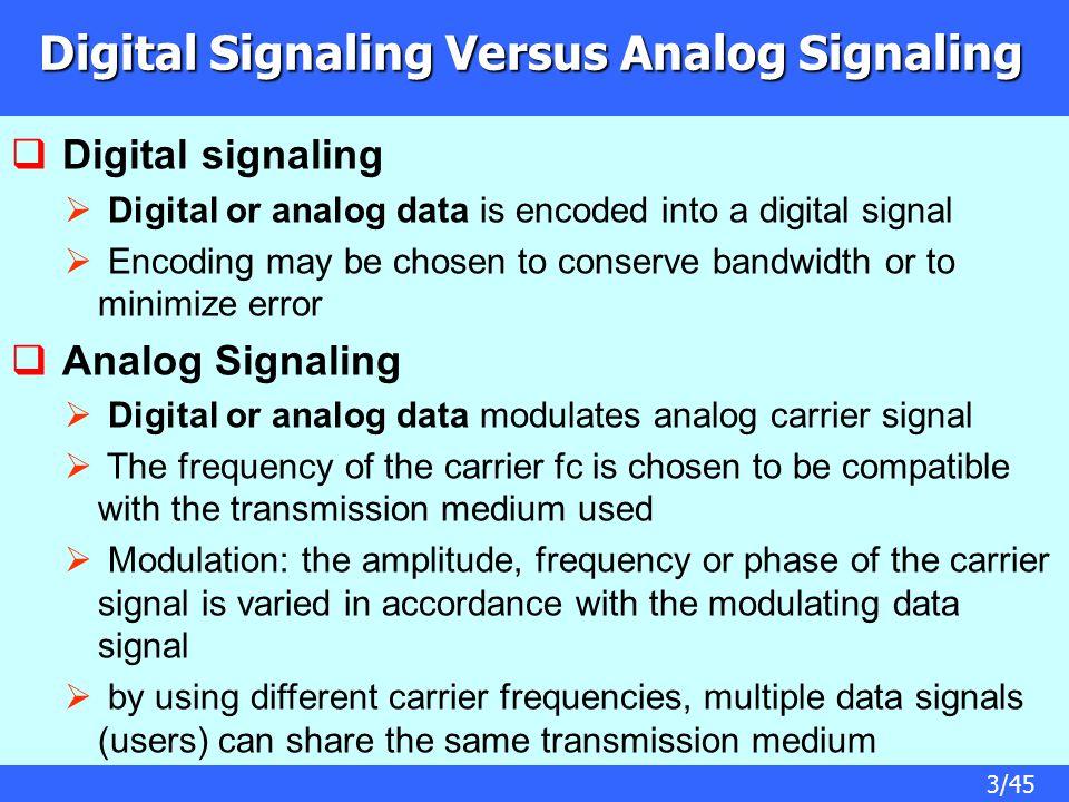 3/45 Digital Signaling Versus Analog Signaling  Digital signaling  Digital or analog data is encoded into a digital signal  Encoding may be chosen