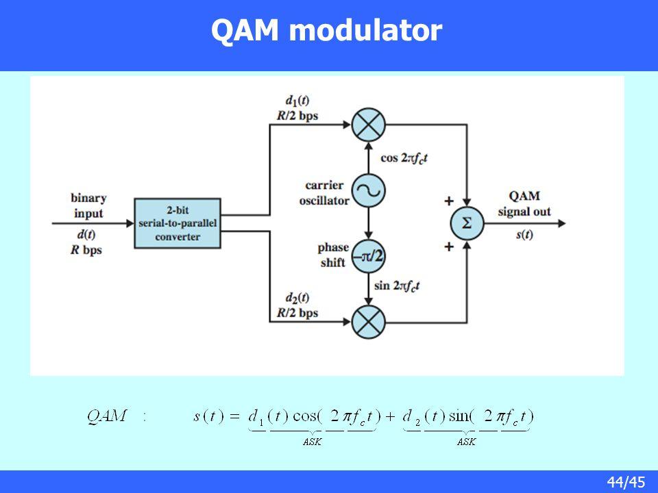 44/45 QAM modulator