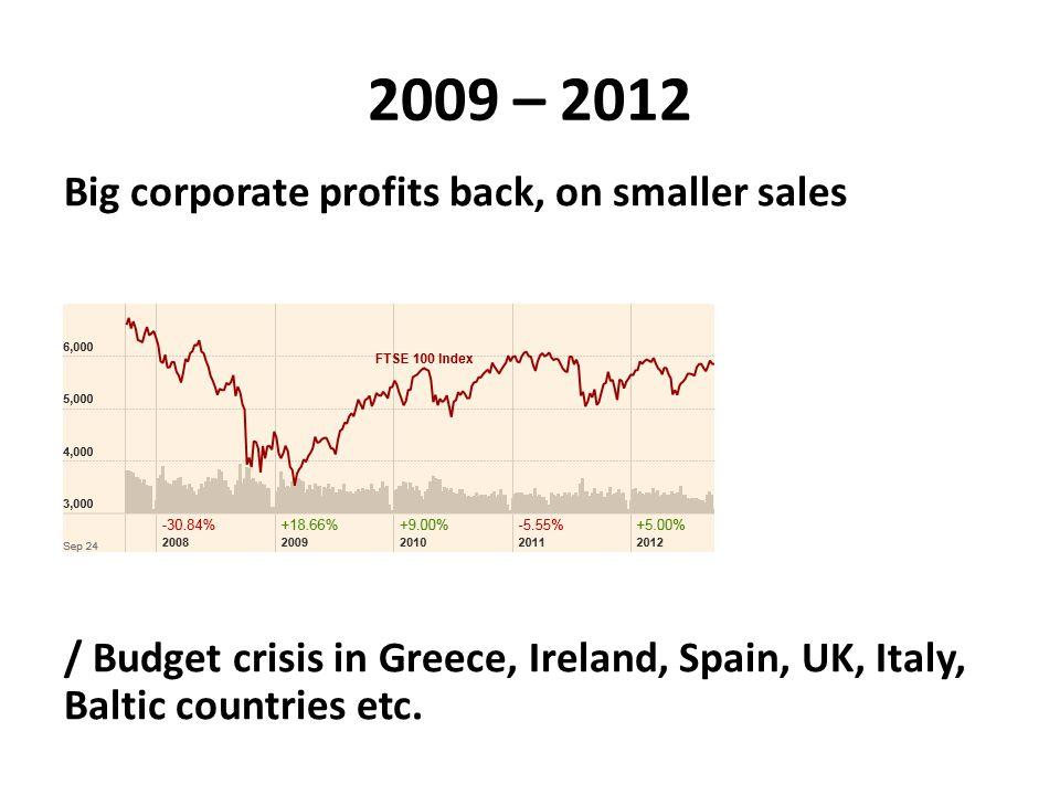 2009 – 2012 Big corporate profits back, on smaller sales / Budget crisis in Greece, Ireland, Spain, UK, Italy, Baltic countries etc.