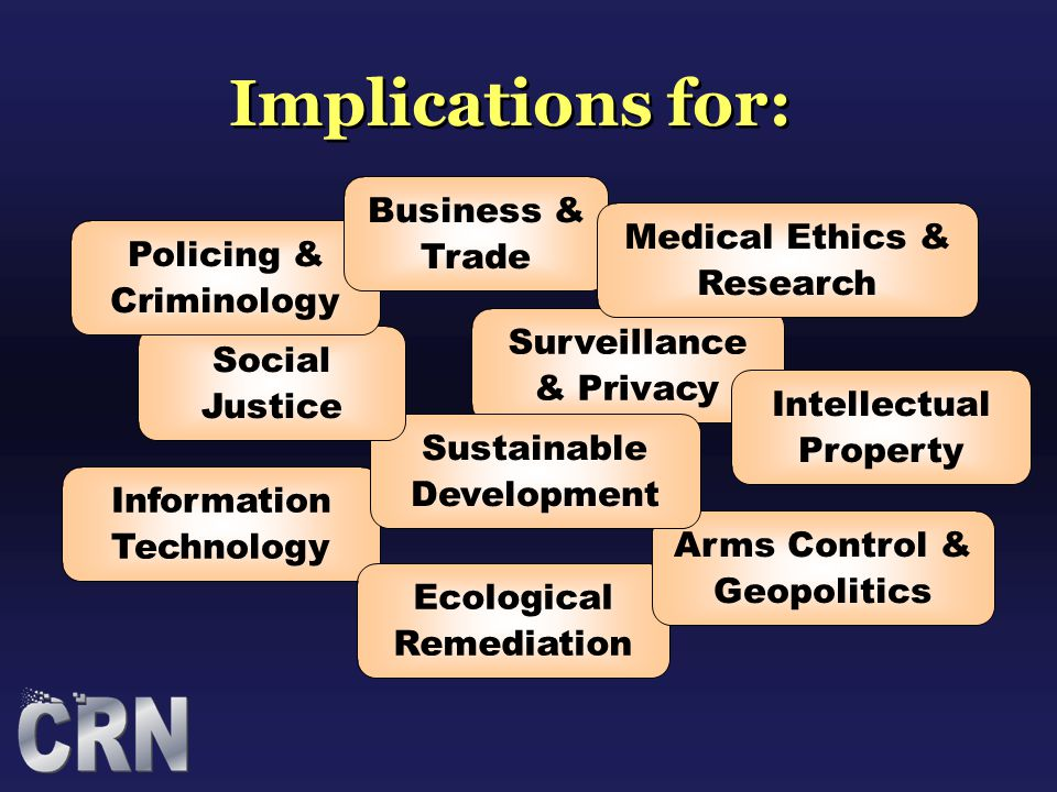 Surveillance & Privacy Information Technology Ecological Remediation Arms Control & Geopolitics Sustainable Development Social Justice Intellectual Pr