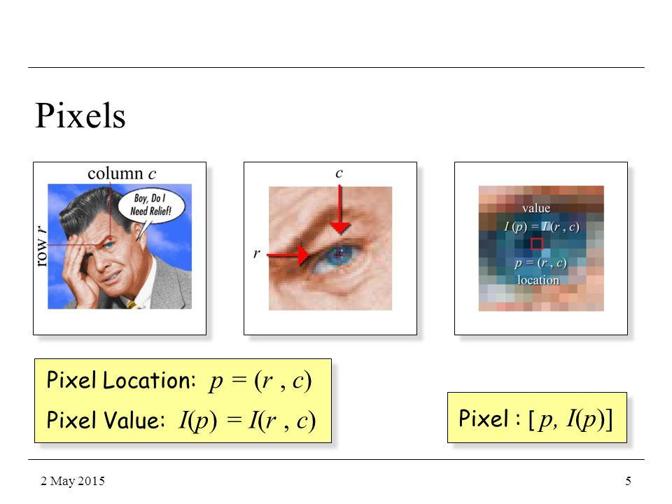 >> cd D:\Classes\EECE253\Fall 2006\Graphics\matlab intro >> JW = imread( Jim Woodring - Bumperillo.jpg , jpg ); >> figure >> image(JW) >> truesize >> title( Bumperillo ) >> xlabel( Jim Woodring ) >> MR = imread( Mark Ryden - The Ecstasy of Cecelia.jpg , jpg ); >> figure >> image(MR) >> truesize >> title( The Ecstasy of Cecelia ) >> xlabel( Mark Ryden ) >> [RMR,CMR,DMR] = size(MR); >> [RJW,CJW,DJW] = size(JW); >> rb = round((RJW-RMR)/2); >> cb = round((CJW-CMR)/2); >> JWplusMR = uint8((double(JW(rb:(rb+RMR-1),cb:(cb+CMR-1),:))+double(MR))/2); >> figure >> image(JWplusMR) >> truesize >> title( The Ecstasy of Bumperillo ) >> xlabel( Jim Woodring + Mark Ryden ) Double Exposure: Adding Two Images Example Matlab Code Note that the images are averaged, pixelwise.