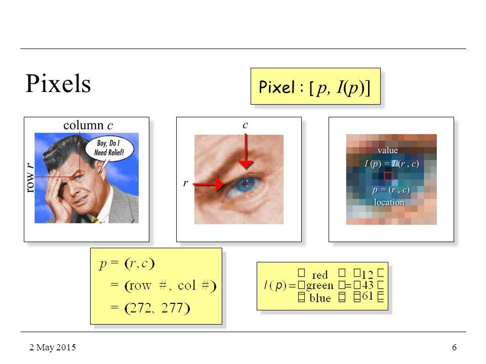 Pixel : [ p, I(p)] Pixels 2 May 20156