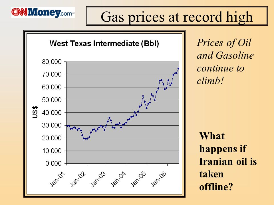 August 25, 2005 Rising Price of Oil Pushes S.&P.