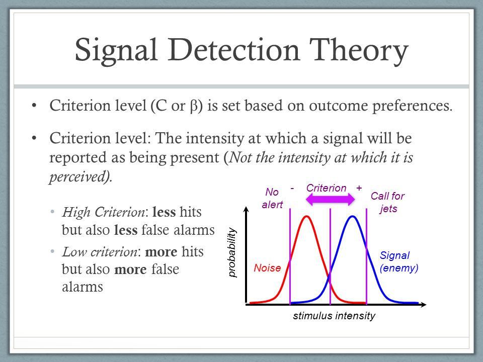 Signal Detection Theory Criterion level (C or β ) is set based on outcome preferences.