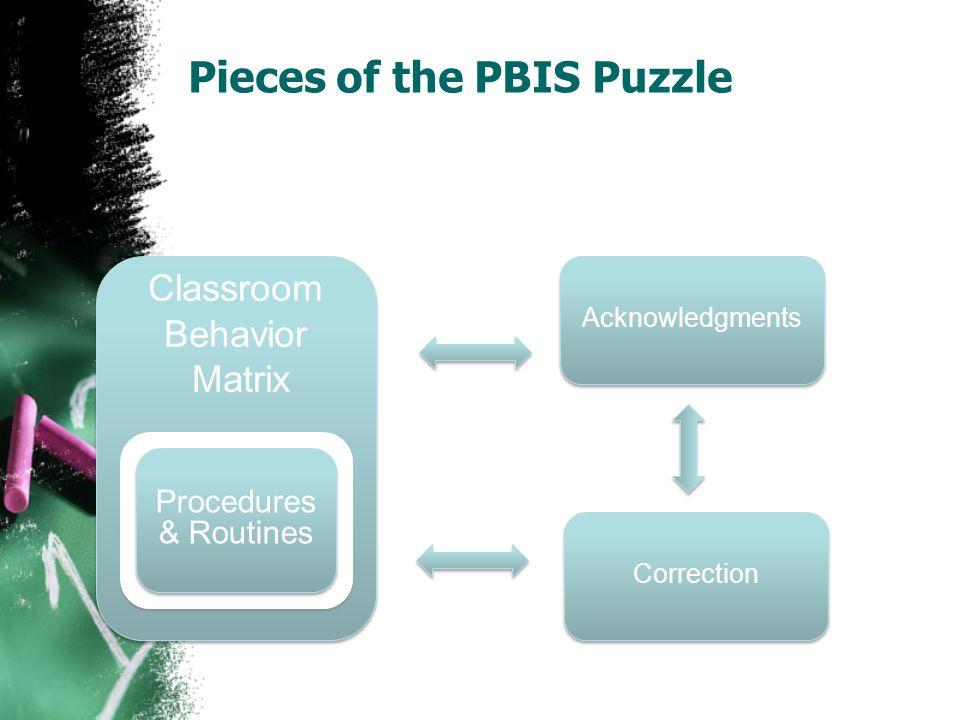 Pieces of the PBIS Puzzle Classroom Behavior Matrix Procedures & Routines AcknowledgmentsCorrection