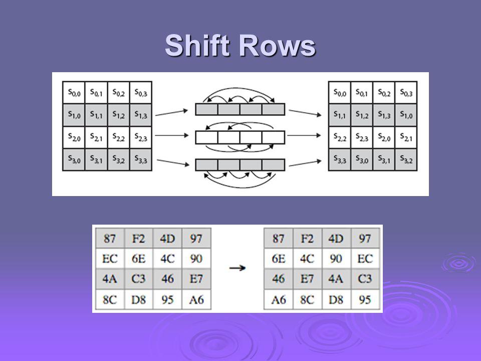 Shift Rows