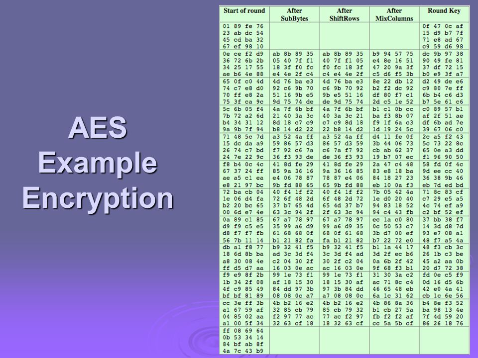 AES Example Encryption