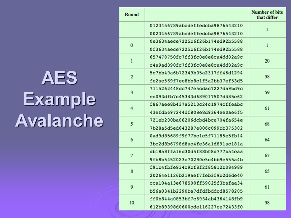 AES Example Avalanche
