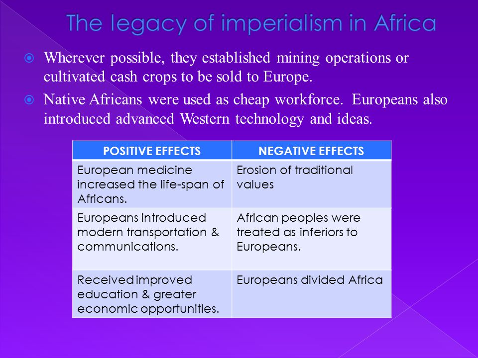  Wherever possible, they established mining operations or cultivated cash crops to be sold to Europe.  Native Africans were used as cheap workforce.