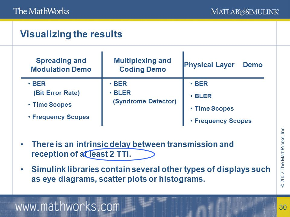 © 2002 The MathWorks, Inc. 30 Visualizing the results There is an intrinsic delay between transmission and reception of at least 2 TTI. Simulink libra