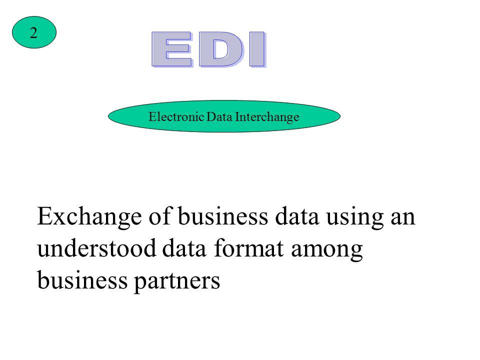 Exchange of business data using an understood data format among business partners Electronic Data Interchange 2