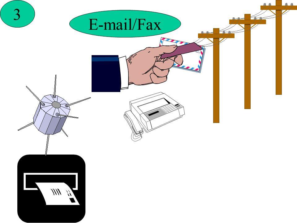 E-mail/Fax 3