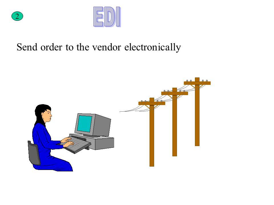 2 Send order to the vendor electronically
