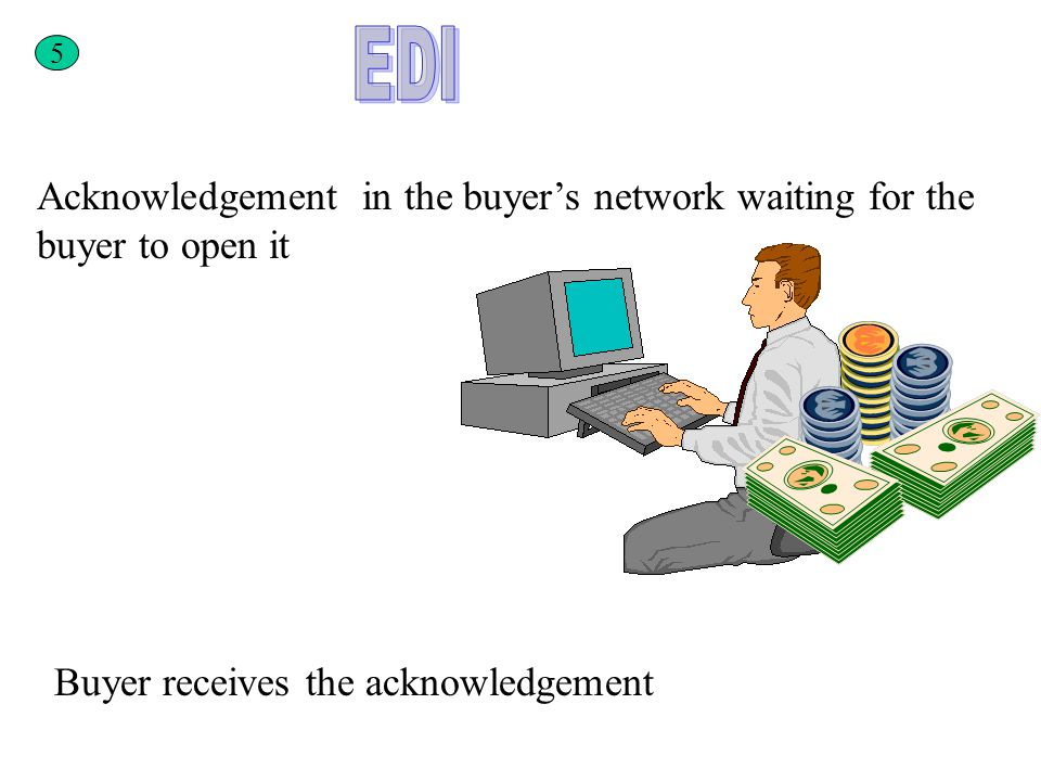 5 Acknowledgement in the buyer's network waiting for the buyer to open it Buyer receives the acknowledgement