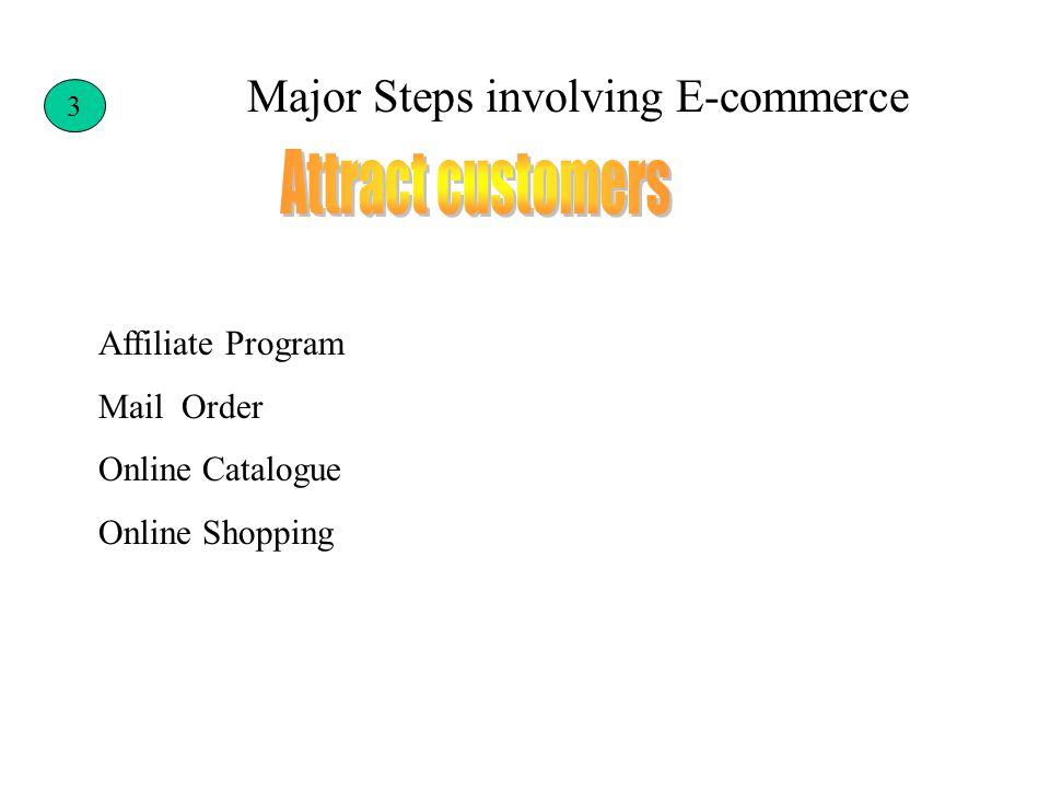 Major Steps involving E-commerce 3 Affiliate Program Mail Order Online Catalogue Online Shopping