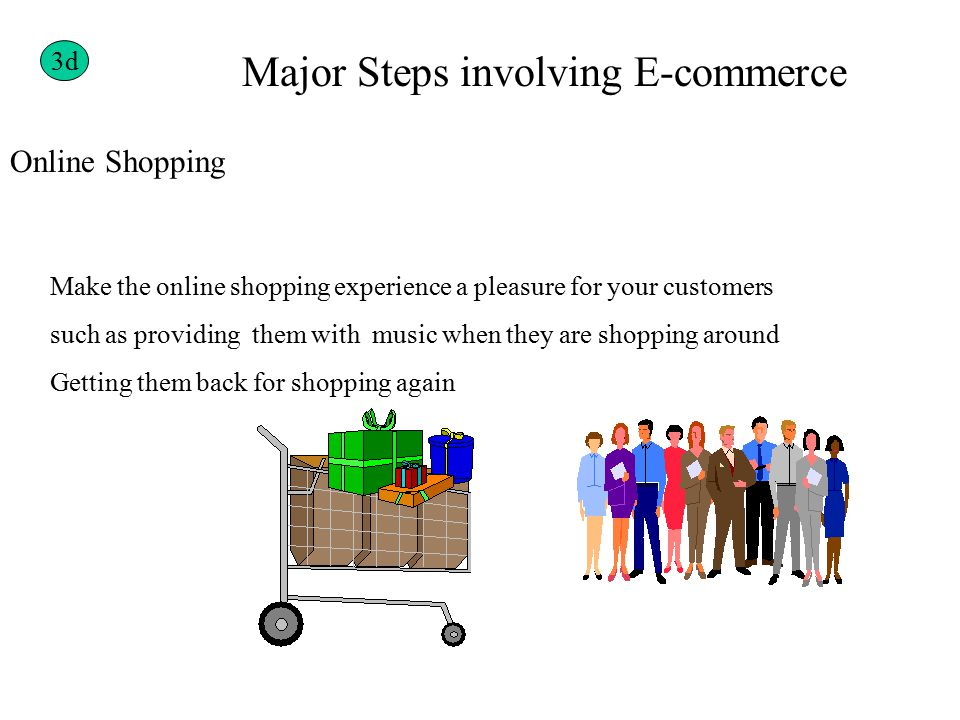 Major Steps involving E-commerce 3d3d Online Shopping Make the online shopping experience a pleasure for your customers such as providing them with music when they are shopping around Getting them back for shopping again