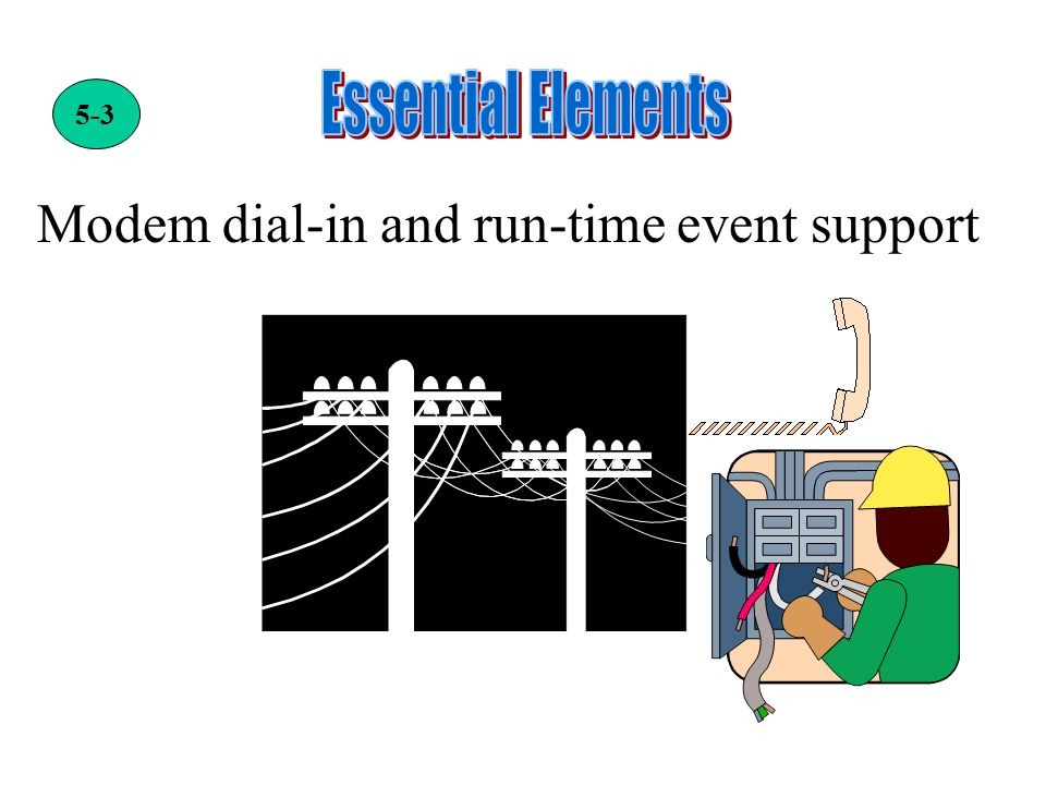 Modem dial-in and run-time event support 5-3