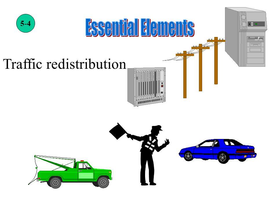 Traffic redistribution 5-4