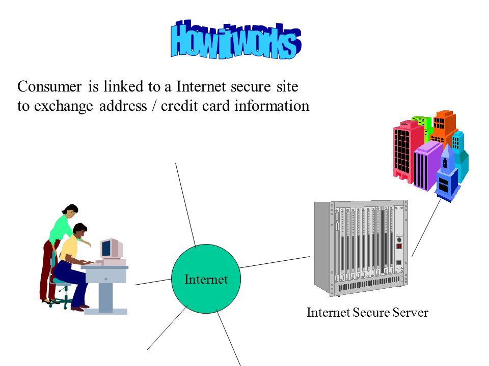 Consumer is linked to a Internet secure site to exchange address / credit card information Internet Secure Server Internet