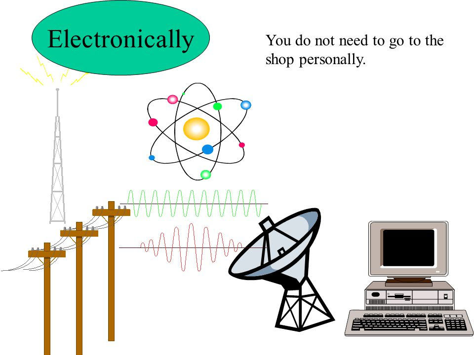 Electronically You do not need to go to the shop personally.