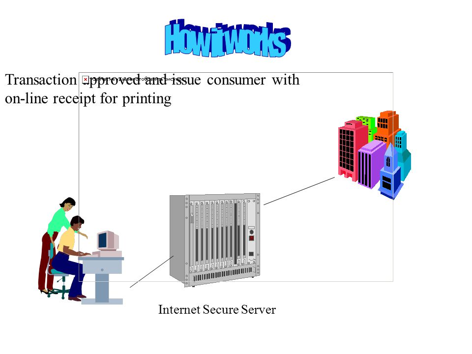 Transaction approved and issue consumer with on-line receipt for printing Internet Secure Server