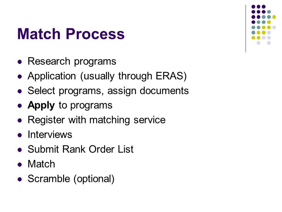 Match Process Research programs Application (usually through ERAS) Select programs, assign documents Apply to programs Register with matching service Interviews Submit Rank Order List Match Scramble (optional)