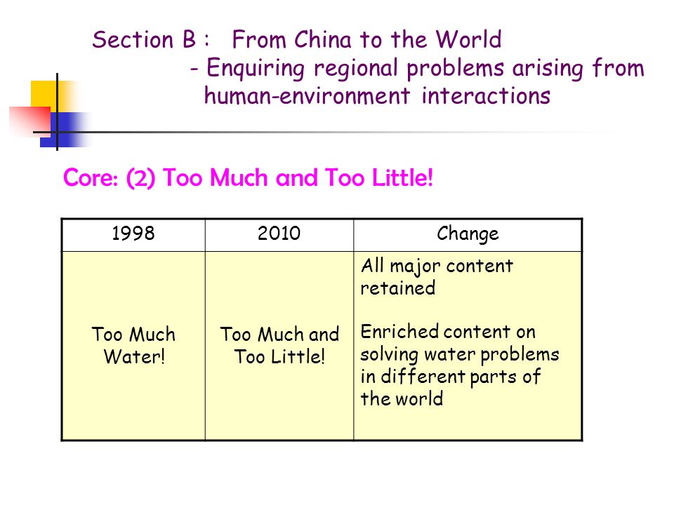 Section B : From China to the World - Enquiring regional problems arising from human-environment interactions Core: (2) Too Much and Too Little.