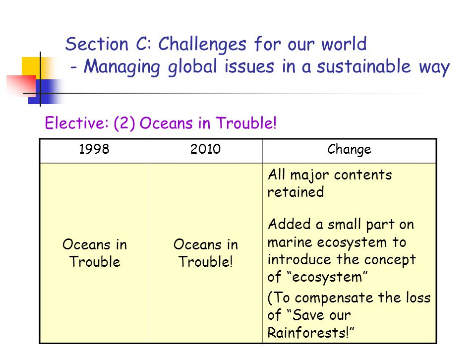 Section C: Challenges for our world - Managing global issues in a sustainable way Elective: (2) Oceans in Trouble.