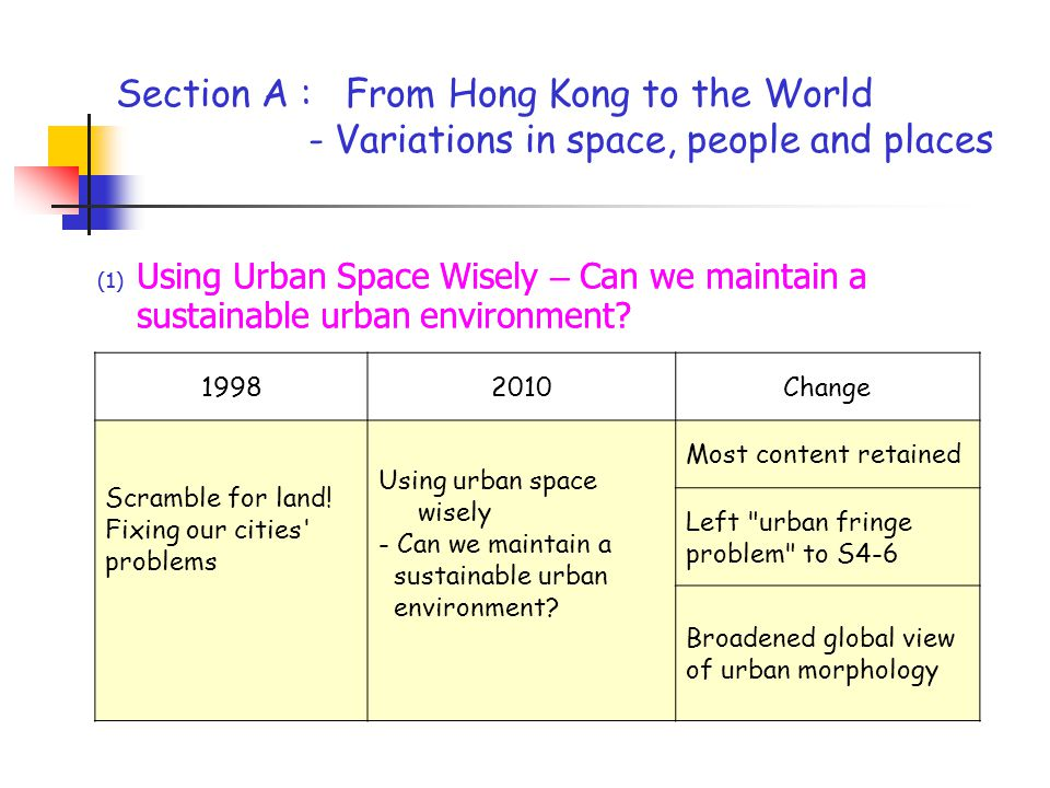 Section A : From Hong Kong to the World - Variations in space, people and places (1) Using Urban Space Wisely – Can we maintain a sustainable urban environment.