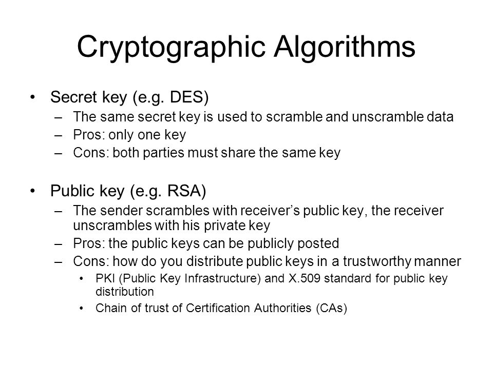 Cryptographic Algorithms Secret key (e.g.