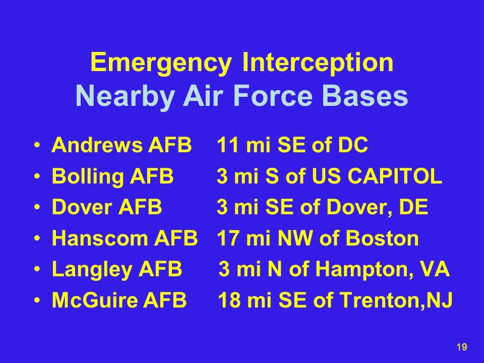 19 Emergency Interception Nearby Air Force Bases Andrews AFB 11 mi SE of DC Bolling AFB 3 mi S of US CAPITOL Dover AFB 3 mi SE of Dover, DE Hanscom AFB 17 mi NW of Boston Langley AFB 3 mi N of Hampton, VA McGuire AFB 18 mi SE of Trenton,NJ