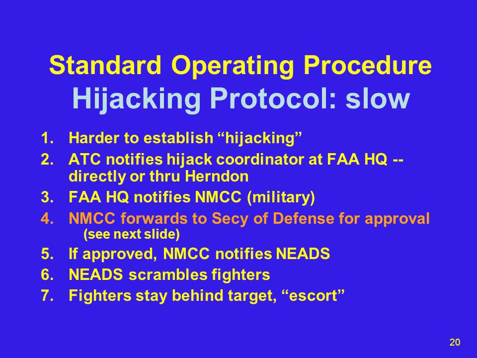 20 Standard Operating Procedure Hijacking Protocol: slow 1.Harder to establish hijacking 2.ATC notifies hijack coordinator at FAA HQ -- directly or thru Herndon 3.FAA HQ notifies NMCC (military) 4.NMCC forwards to Secy of Defense for approval (see next slide) 5.If approved, NMCC notifies NEADS 6.NEADS scrambles fighters 7.Fighters stay behind target, escort