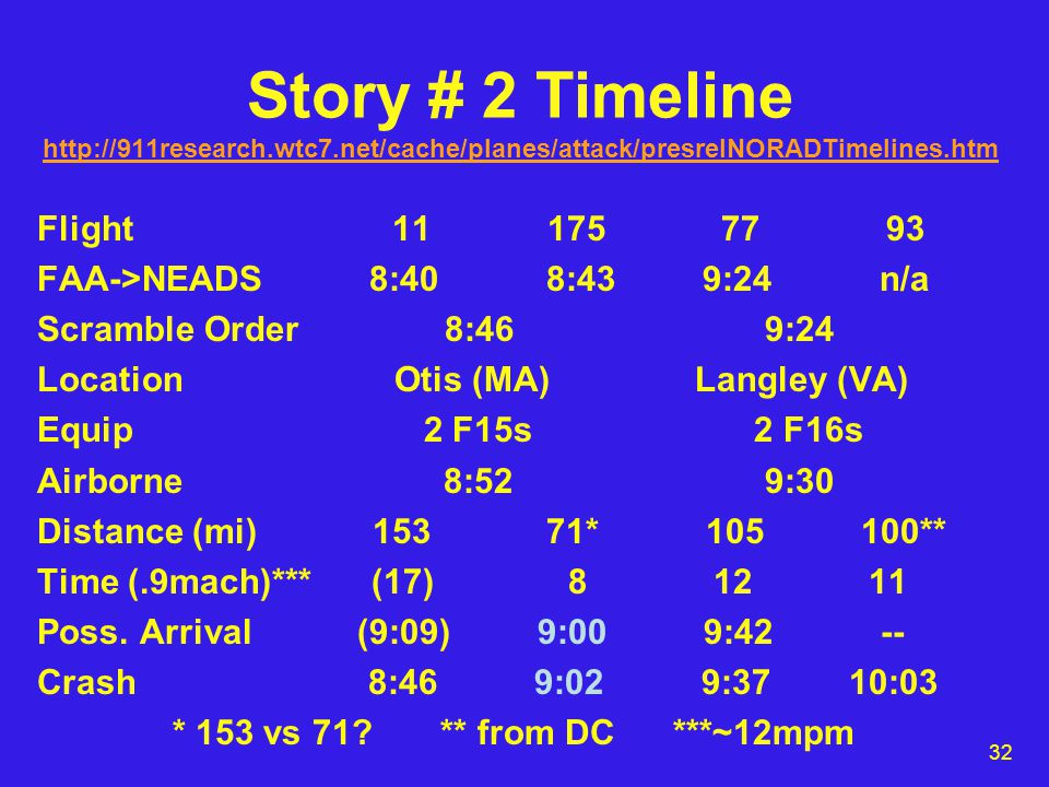 33 Story # 2 Problems Contradicts many testimonies by FAA and others Even if true, there still would have been time for interceptions