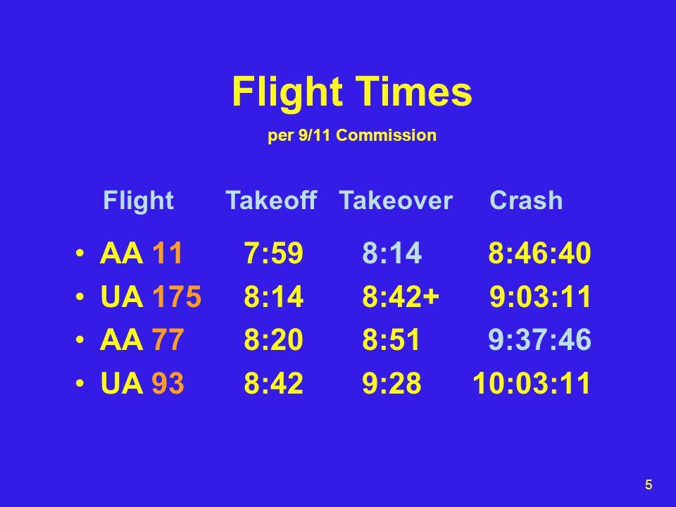 5 Flight Times per 9/11 Commission AA 11 7:59 8:14 8:46:40 UA 175 8:14 8:42+ 9:03:11 AA 77 8:20 8:51 9:37:46 UA 93 8:42 9:28 10:03:11 Flight Takeoff Takeover Crash