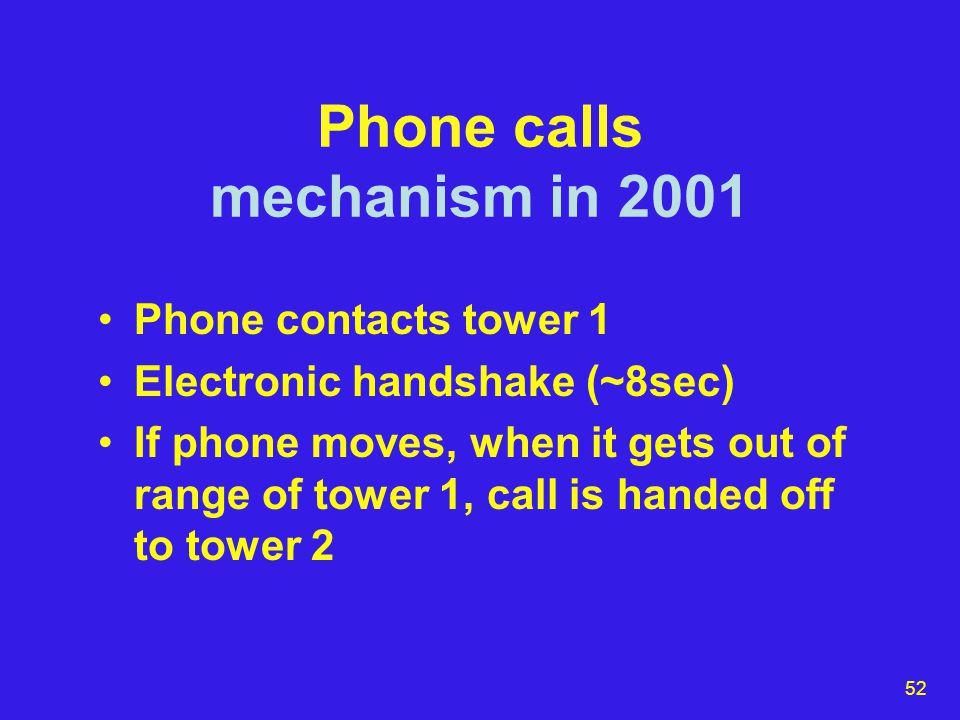 53 Phone calls Flight 93 parameters Altitude: 34,300 -> 40,700 Speed: ~500 mph