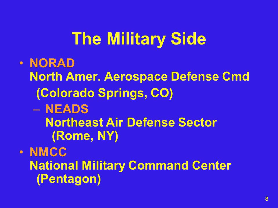 8 The Military Side NORAD North Amer.