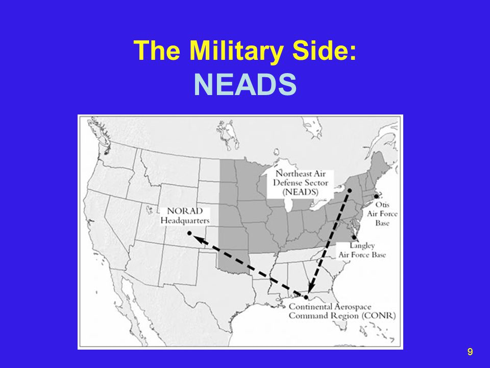 9 The Military Side: NEADS