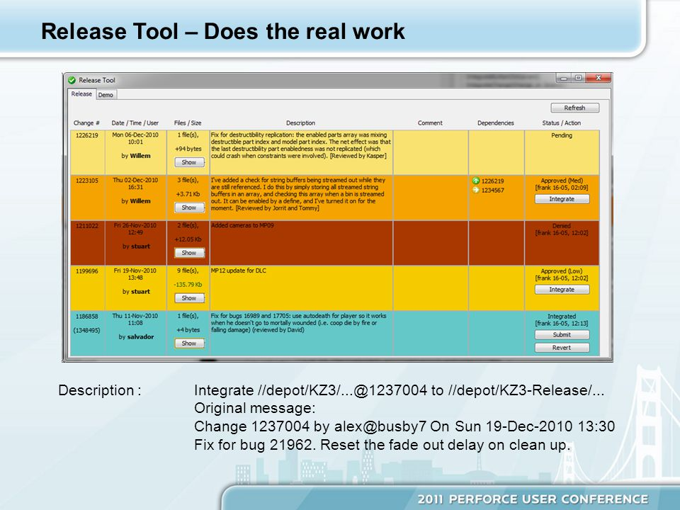 Release Tool – Does the real work Description :Integrate //depot/KZ3/...@1237004 to //depot/KZ3-Release/...