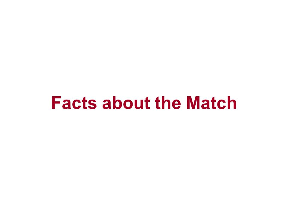Facts about the Match