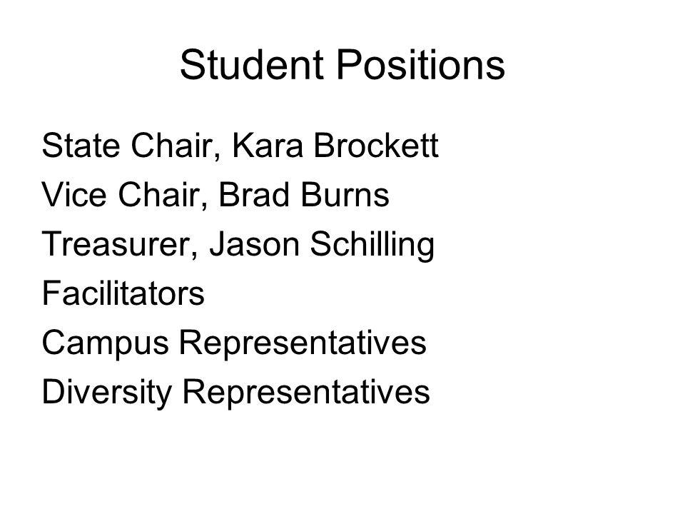 Student Positions State Chair, Kara Brockett Vice Chair, Brad Burns Treasurer, Jason Schilling Facilitators Campus Representatives Diversity Representatives