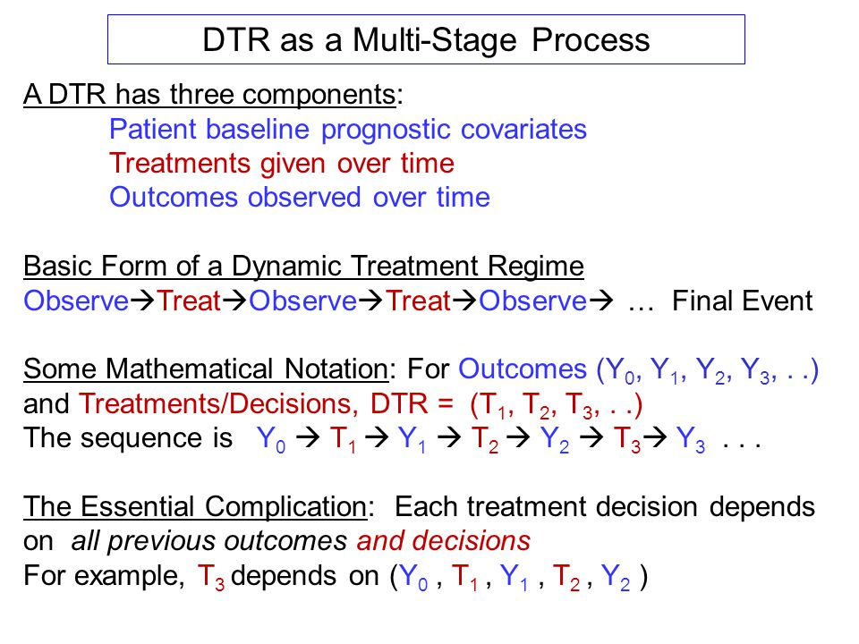 DTR as a Multi-Stage Process A DTR has three components: Patient baseline prognostic covariates Treatments given over time Outcomes observed over time
