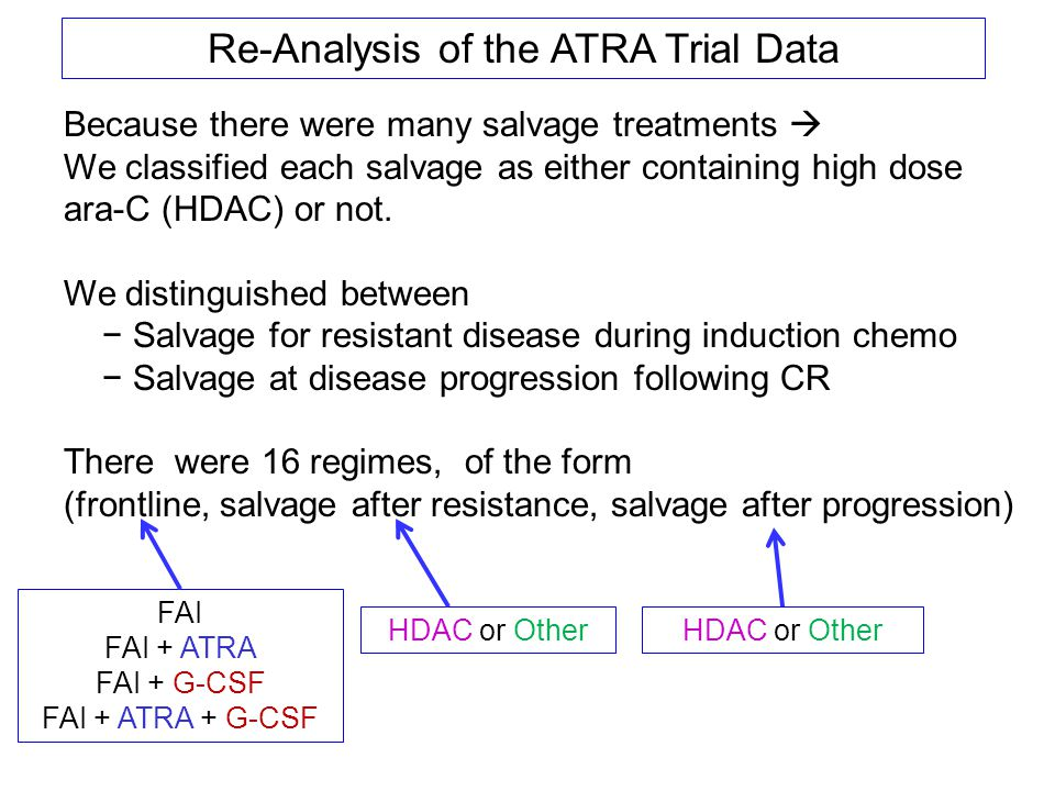 Re-Analysis of the ATRA Trial Data Because there were many salvage treatments  We classified each salvage as either containing high dose ara-C (HDAC)