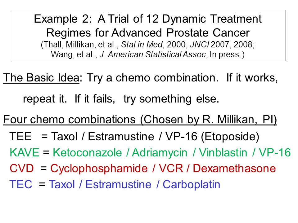 Example 2: A Trial of 12 Dynamic Treatment Regimes for Advanced Prostate Cancer (Thall, Millikan, et al., Stat in Med, 2000; JNCI 2007, 2008; Wang, et