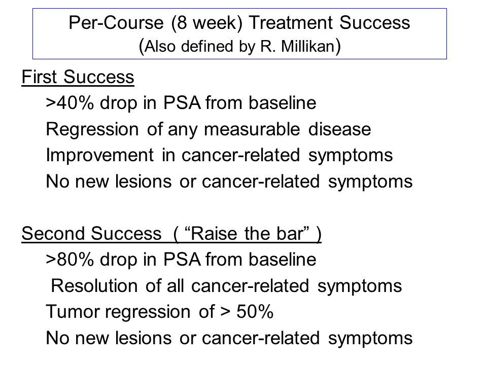 Randy Millikan's Dynamic Treatment Regime 1.Randomize each patient among the 4 treatments 2.