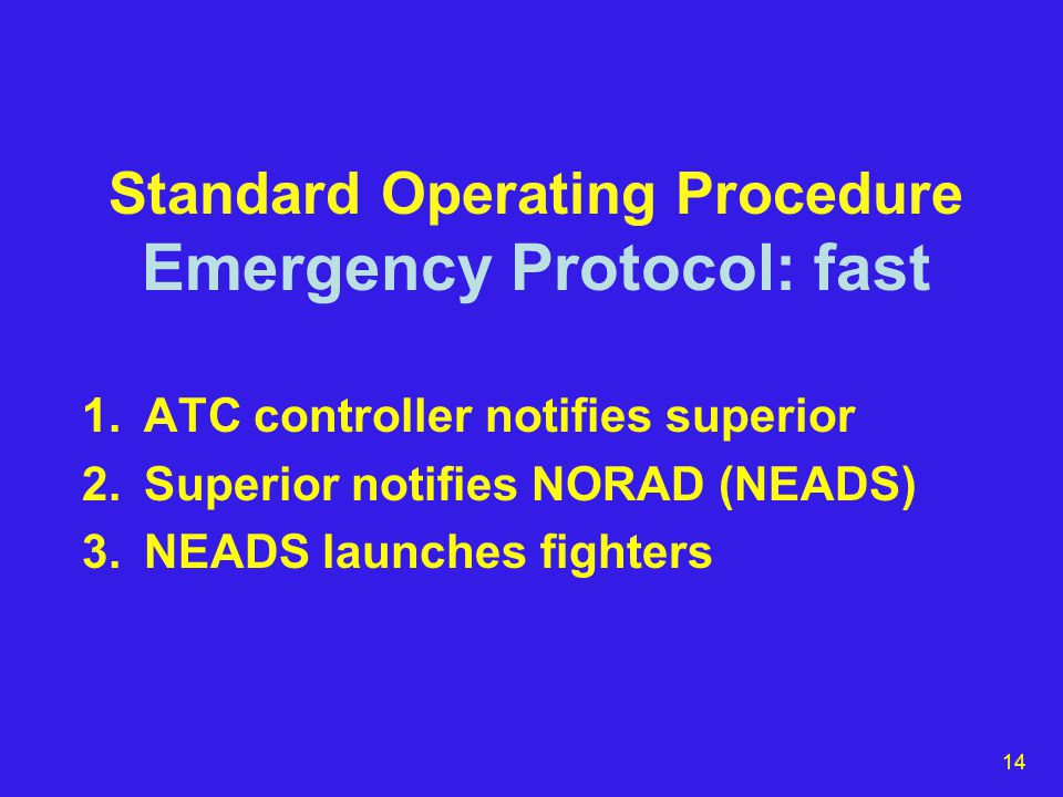 14 Standard Operating Procedure Emergency Protocol: fast 1.ATC controller notifies superior 2.Superior notifies NORAD (NEADS) 3.NEADS launches fighters