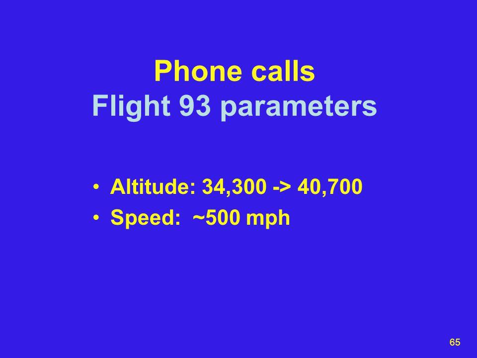 65 Phone calls Flight 93 parameters Altitude: 34,300 -> 40,700 Speed: ~500 mph