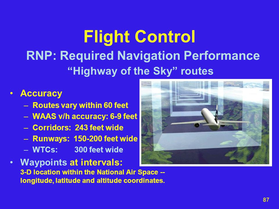 87 Flight Control Accuracy –Routes vary within 60 feet –WAAS v/h accuracy: 6-9 feet –Corridors: 243 feet wide –Runways: 150-200 feet wide –WTCs: 300 feet wide Waypoints at intervals: 3-D location within the National Air Space -- longitude, latitude and altitude coordinates.
