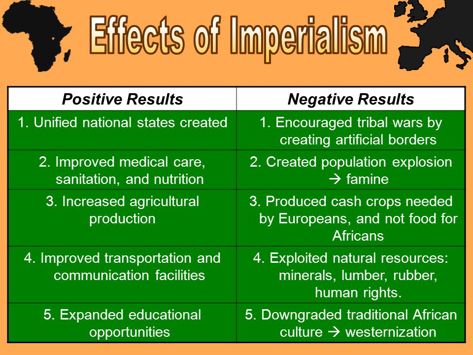 Positive ResultsNegative Results 1.Unified national states created1.